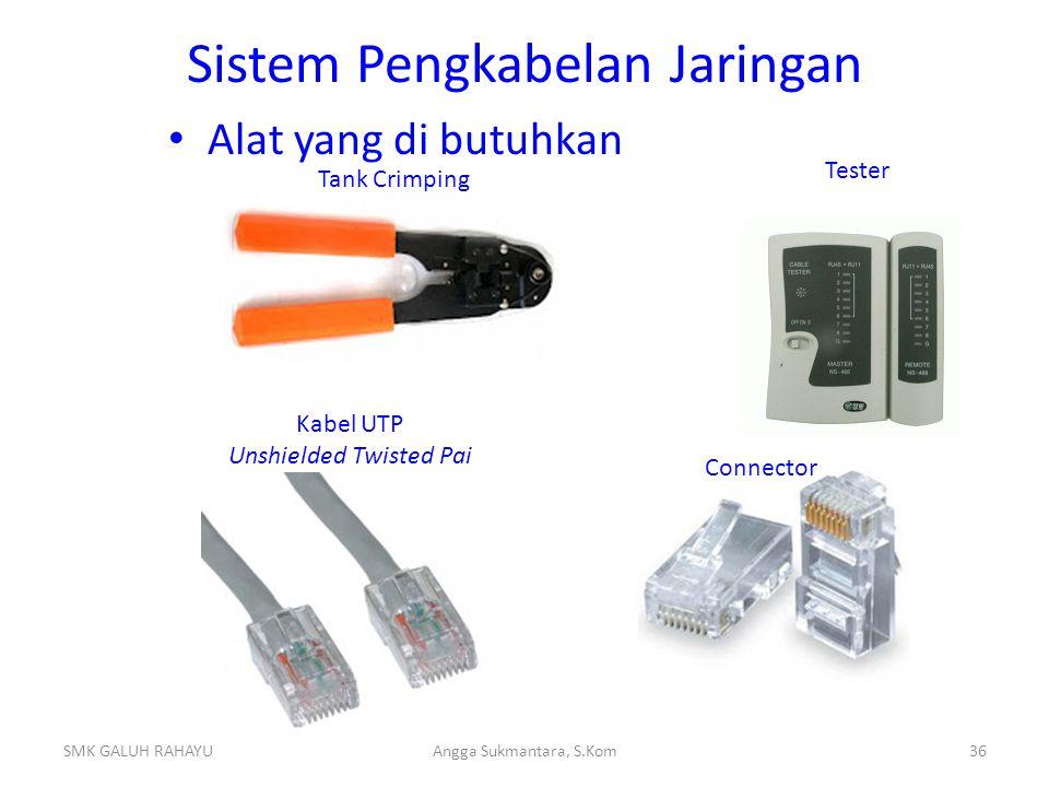 Sistem Pengkabelan Jaringan Alat yang di butuhkan SMK GALUH RAHAYUAngga Sukmantara, S.Kom36 Kabel UTP Unshielded Twisted Pai Tank Crimping Connector T
