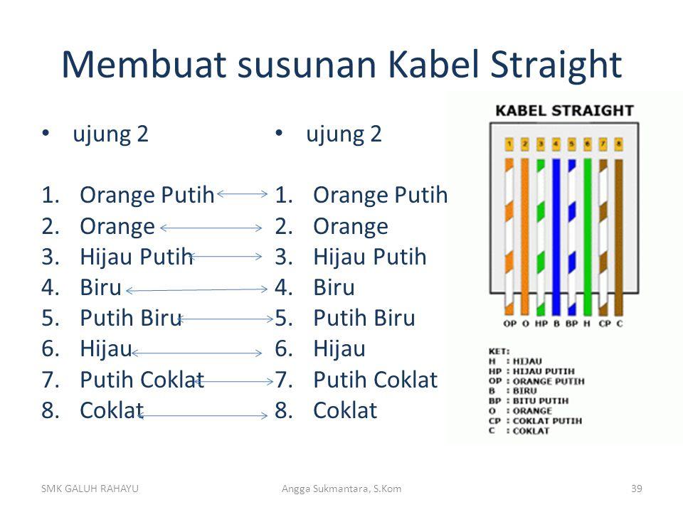 Membuat susunan Kabel Straight ujung 2 1.Orange Putih 2.Orange 3.Hijau Putih 4.Biru 5.Putih Biru 6.Hijau 7.Putih Coklat 8.Coklat SMK GALUH RAHAYUAngga
