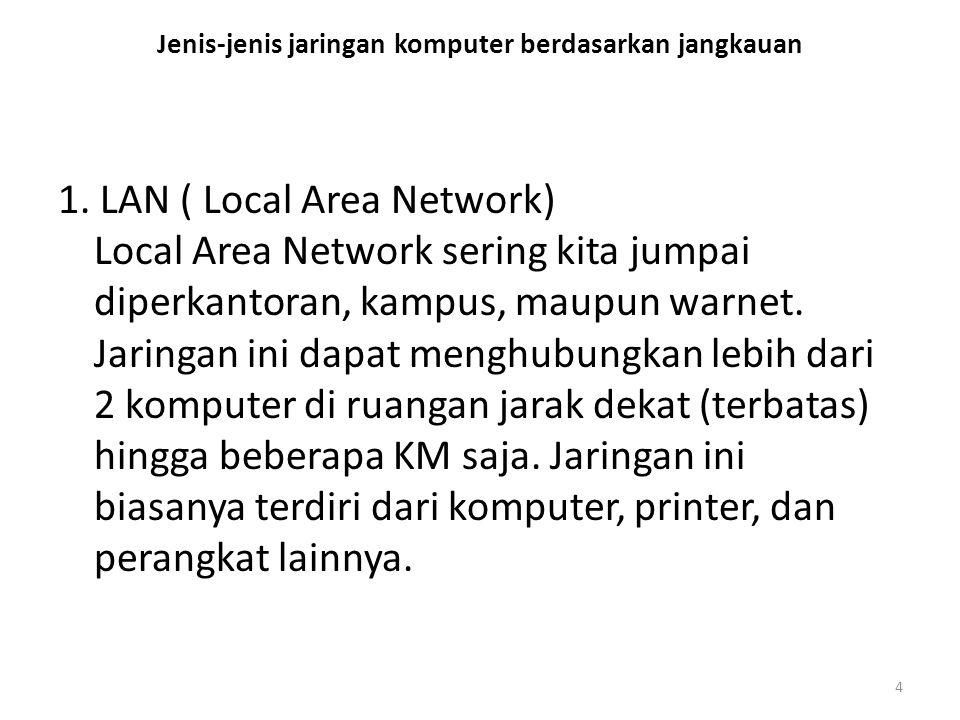 Jenis-jenis jaringan komputer berdasarkan jangkauan 1. LAN ( Local Area Network) Local Area Network sering kita jumpai diperkantoran, kampus, maupun w