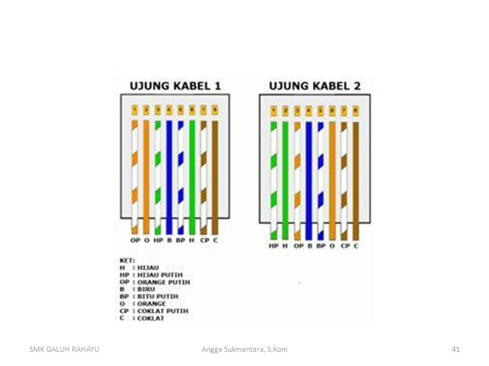 SMK GALUH RAHAYUAngga Sukmantara, S.Kom41