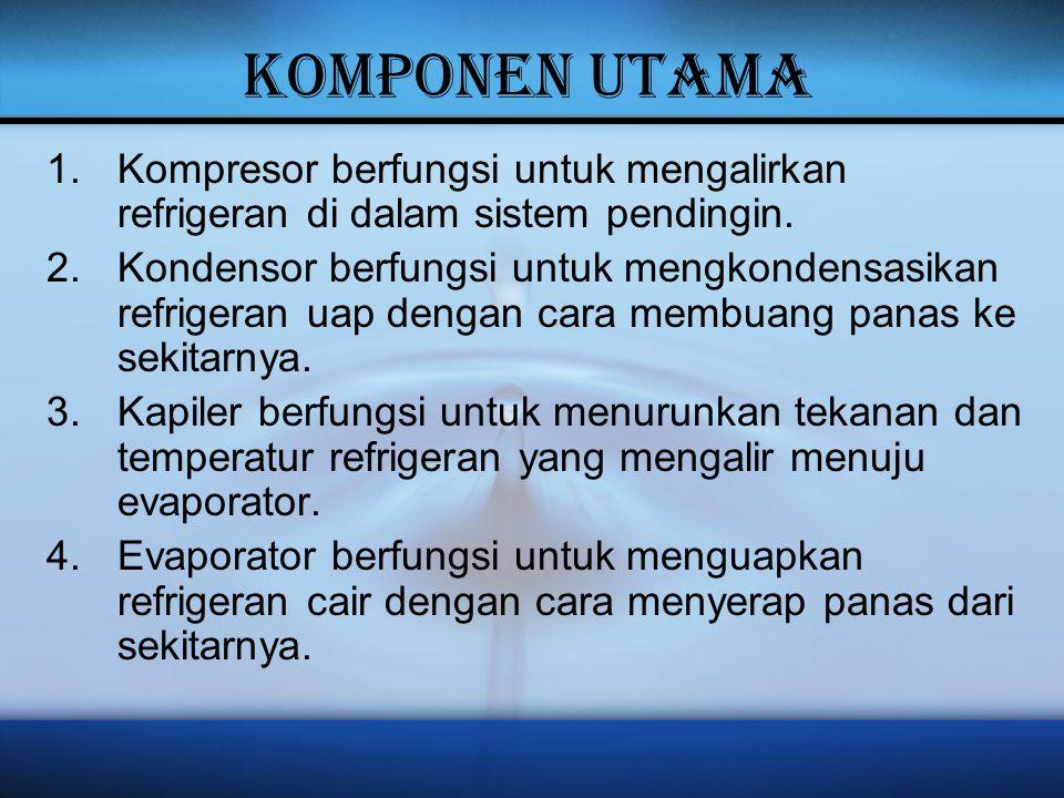 KOMPONEN UTAMA 1.Kompresor berfungsi untuk mengalirkan refrigeran di dalam sistem pendingin. 2.Kondensor berfungsi untuk mengkondensasikan refrigeran