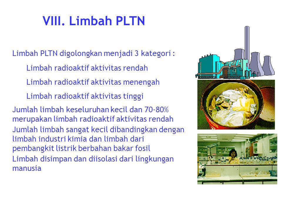 VIII. Limbah PLTN Limbah PLTN digolongkan menjadi 3 kategori : Limbah radioaktif aktivitas rendah Limbah radioaktif aktivitas menengah Limbah radioakt