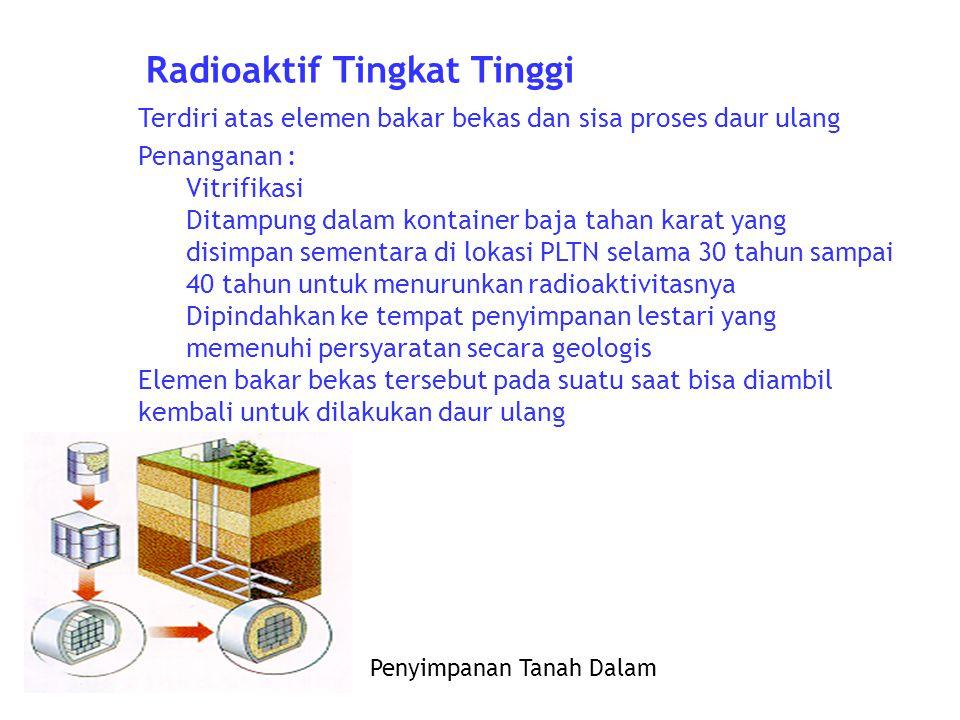 Radioaktif Tingkat Tinggi Terdiri atas elemen bakar bekas dan sisa proses daur ulang Penanganan : Vitrifikasi Ditampung dalam kontainer baja tahan kar