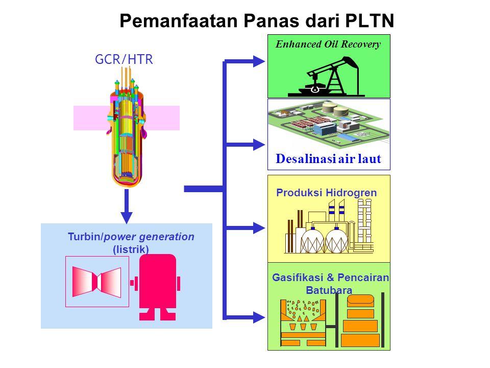 Pemanfaatan Panas dari PLTN Turbin/power generation (listrik) GCR/HTR Produksi Hidrogren Gasifikasi & Pencairan Batubara Desalinasi air laut Enhanced