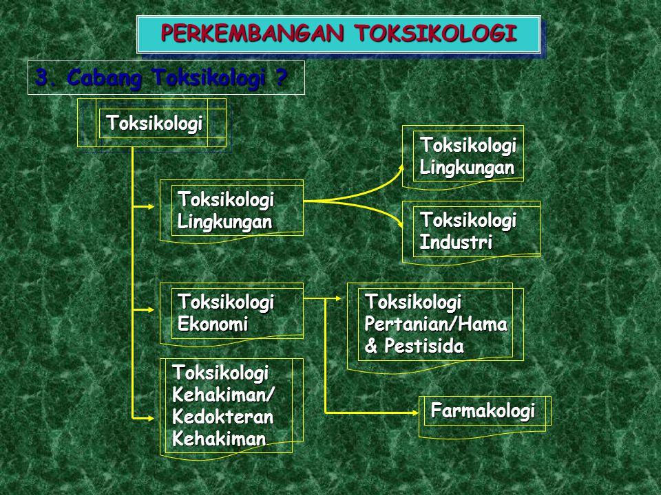Perkembangan Toksikologi 4. Toksikologi Industri Industri menggunakan bahan berbahaya dan beracun, maka perlu dilakukan penentuan NAB, TLV, MAC, berda