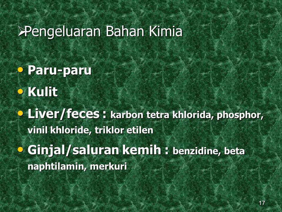 17 PPPPengeluaran Bahan Kimia Paru-paru Paru-paru Kulit Kulit Liver/feces : karbon tetra khlorida, phosphor, vinil khloride, triklor etilen Liver/feces : karbon tetra khlorida, phosphor, vinil khloride, triklor etilen Ginjal/saluran kemih : benzidine, beta naphtilamin, merkuri Ginjal/saluran kemih : benzidine, beta naphtilamin, merkuri