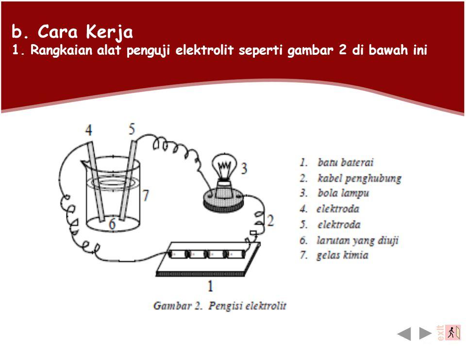 a. Alat dan bahan yang harus disediakan Tabel 1. Alat dan bahan Alat dan bahanUkuran/satuanJumlah Gelas kimia Alat penguji elektrolit Baterai Air suli