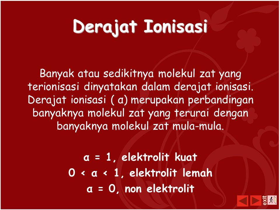 2. Reaksi Ionisasi Elektrolit Lemah Larutan yang dapat memberikan nyala redup ataupun tidak menyala, tetapi masih terdapat gelembung gas pada elektrod