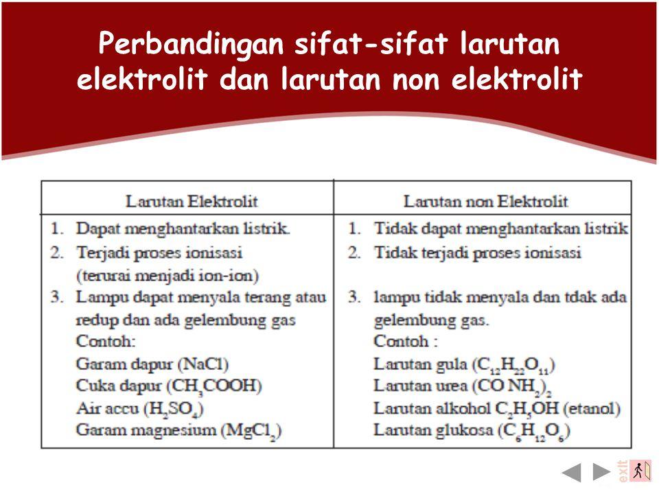 Yang termasuk dalam larutan non elektrolit antara lain : * Larutan urea * Larutan sukrosa * Larutan glukosa * Larutan alkohol dan lain-lain