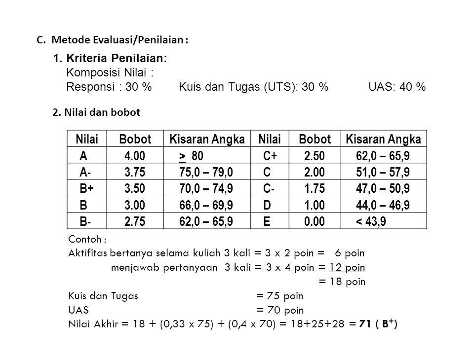 D.Daftar Pustaka : 1.Malga, 2004. Informations Systems Technology, Prentice Hall.