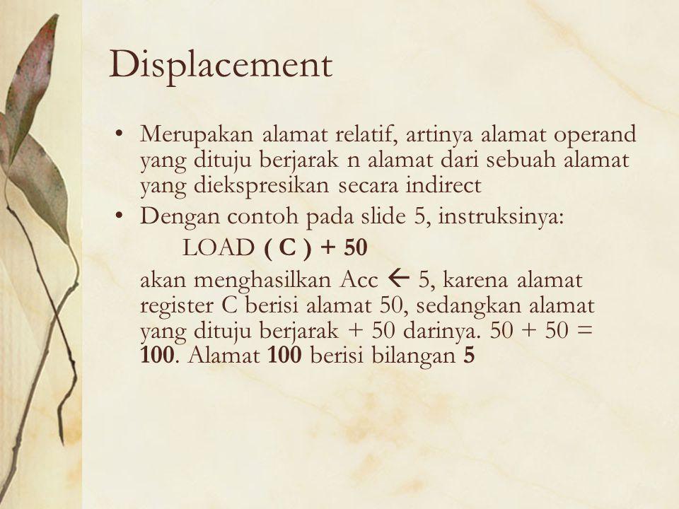 Displacement Merupakan alamat relatif, artinya alamat operand yang dituju berjarak n alamat dari sebuah alamat yang diekspresikan secara indirect Deng
