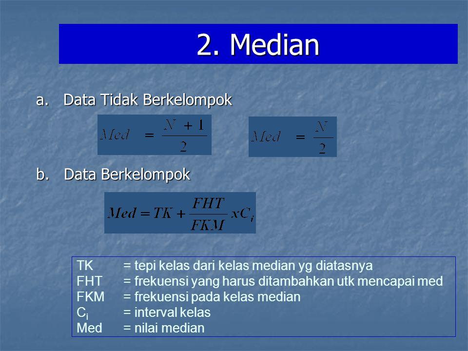 2.Median a. Data Tidak Berkelompok b.