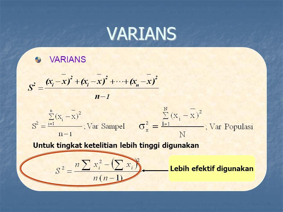 VARIANS VARIANS Untuk tingkat ketelitian lebih tinggi digunakan Lebih efektif digunakan