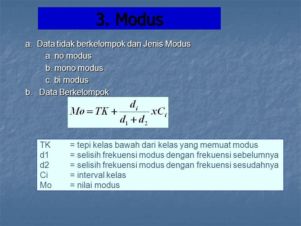 3.Modus a. Data tidak berkelompok dan Jenis Modus a.