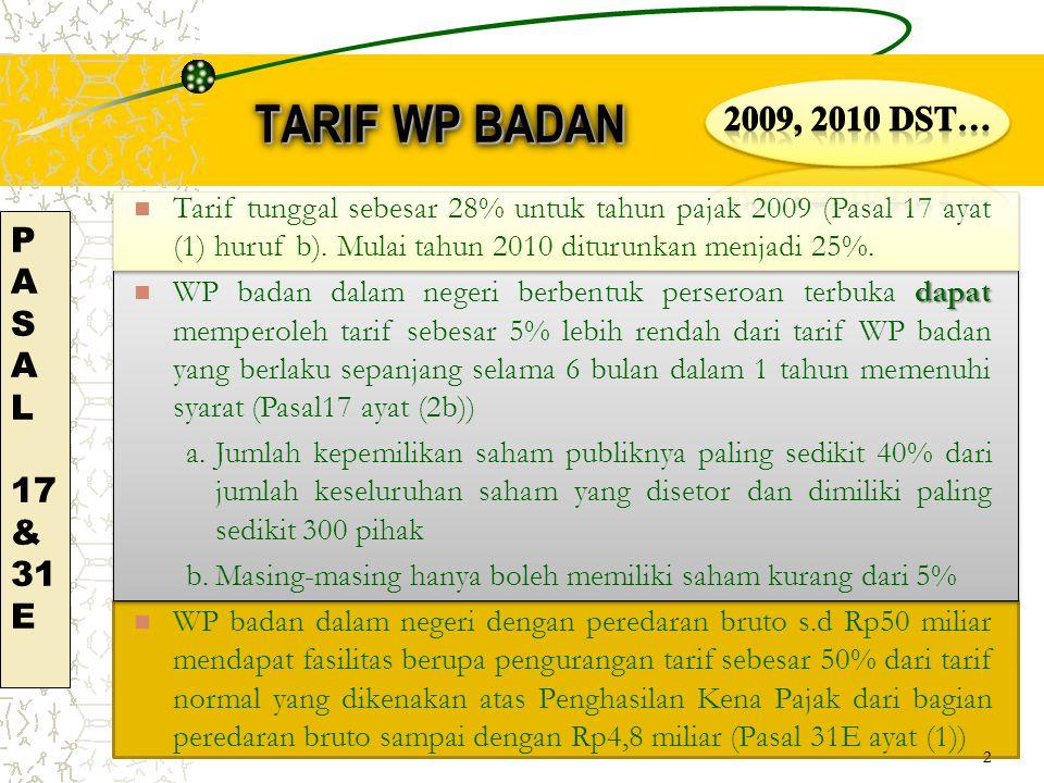 TARIF WP BADAN NoLapisan Penghasilan Kena PajakTarif 1s.d Rp 50.000.000,-10% 2Di atas Rp50.000.000,- s.d.