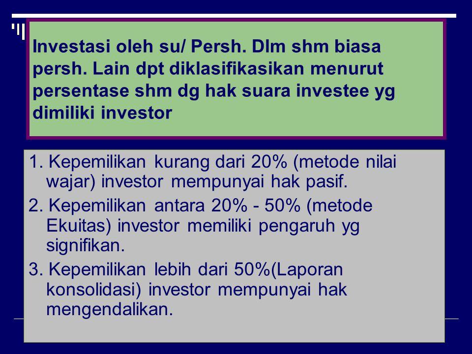 1. Kepemilikan kurang dari 20% (metode nilai wajar) investor mempunyai hak pasif. 2. Kepemilikan antara 20% - 50% (metode Ekuitas) investor memiliki p