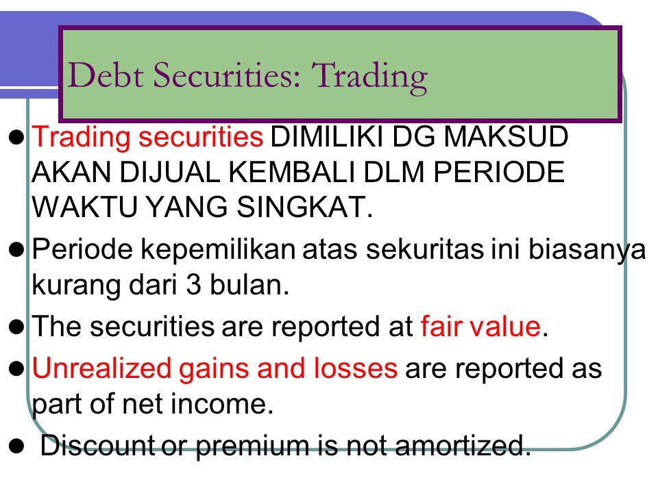 Trading securities DIMILIKI DG MAKSUD AKAN DIJUAL KEMBALI DLM PERIODE WAKTU YANG SINGKAT. Periode kepemilikan atas sekuritas ini biasanya kurang dari