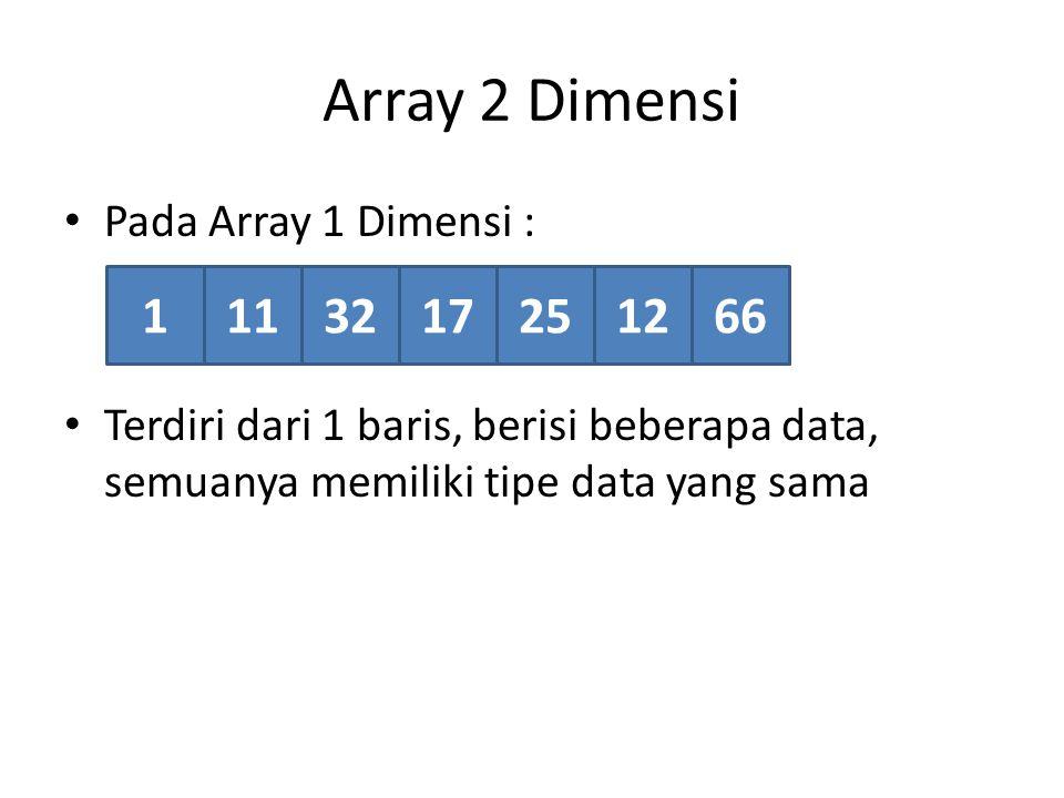Array 2 Dimensi Pada Array 2 Dimensi : Terdiri lebih dari 1 baris dan 1 kolom, berisi beberapa data yang semuanya memiliki tipe data yang sama 12172214 105135