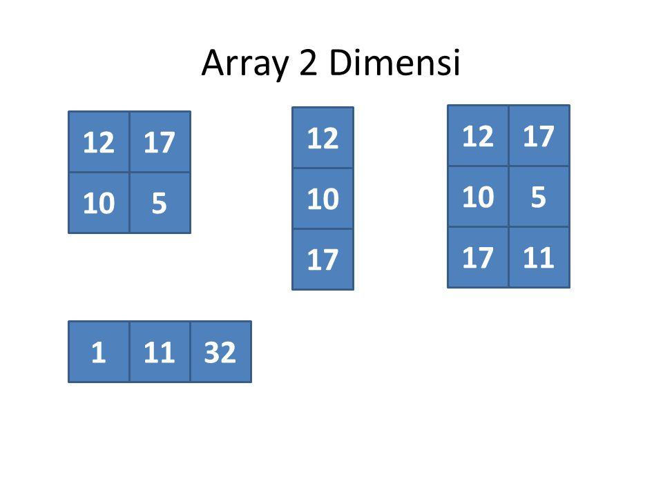 Deklarasi Array 2 Dimensi Tipe-data nama-array[jumlah baris][jumlah kolom] tipe-data : tipe data dari elemen array nama-array : nama dari variabel array jumlah baris : jumlah baris elemen array jumlah kolom : jumlah kolom elemen array