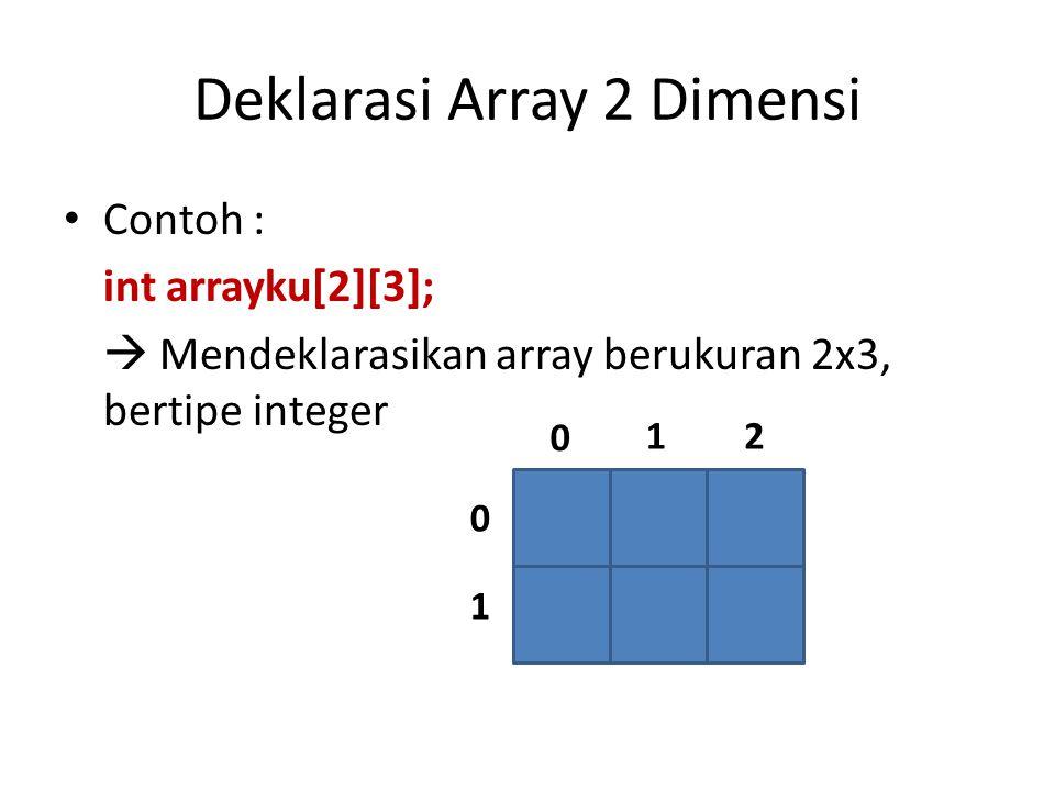 Deklarasi Array 2 Dimensi Contoh : int arrayku[2][3];  Mendeklarasikan array berukuran 2x3, bertipe integer 21 0 0 1