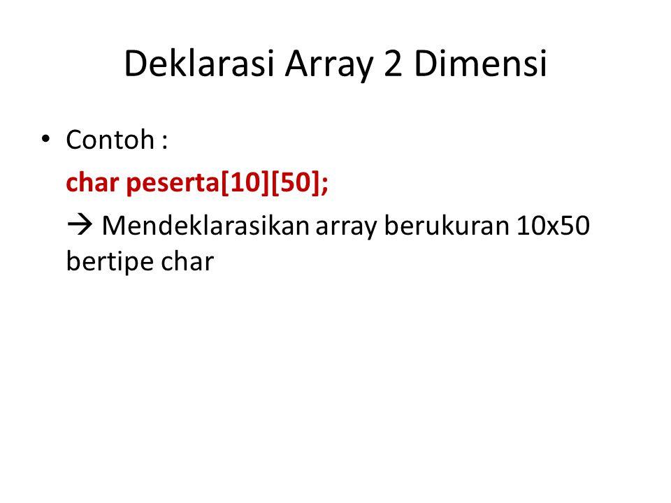 Inisialisasi Array 2 Dimensi Khusus untuk array 2 dimensi bertipe char, inisialisasi dapat dilakukan dengan cara-cara berikut : char nama[2][6] = {{'m', 'a', 'r', 'k'}, {'k', 'e', 'v', 'I', 'n'}}; char nama[2][6] = { mark , kevin };