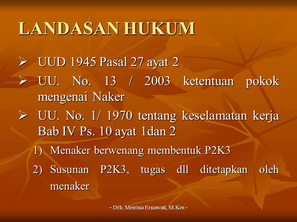 - Drh. Meirina Ernawati, M.Kes - LANDASAN HUKUM  UUD 1945 Pasal 27 ayat 2  UU. No. 13 / 2003 ketentuan pokok mengenai Naker  UU. No. 1/ 1970 tentan