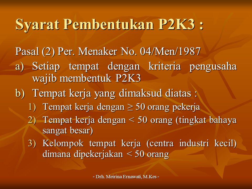 - Drh. Meirina Ernawati, M.Kes - Syarat Pembentukan P2K3 : Pasal (2) Per. Menaker No. 04/Men/1987 a)Setiap tempat dengan kriteria pengusaha wajib memb
