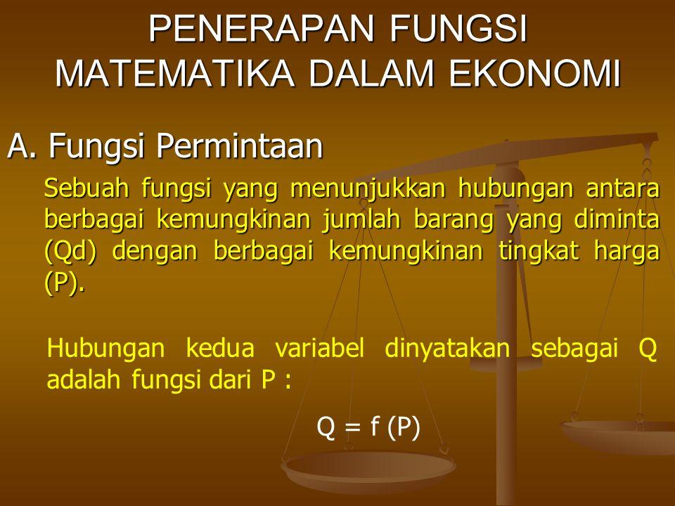Fungsi Permintaan : Qd = a + bP ; b < 0 Ket : Q = Jumlah yang diminta P = Tingkat harga a = Konstanta b = Koefisien