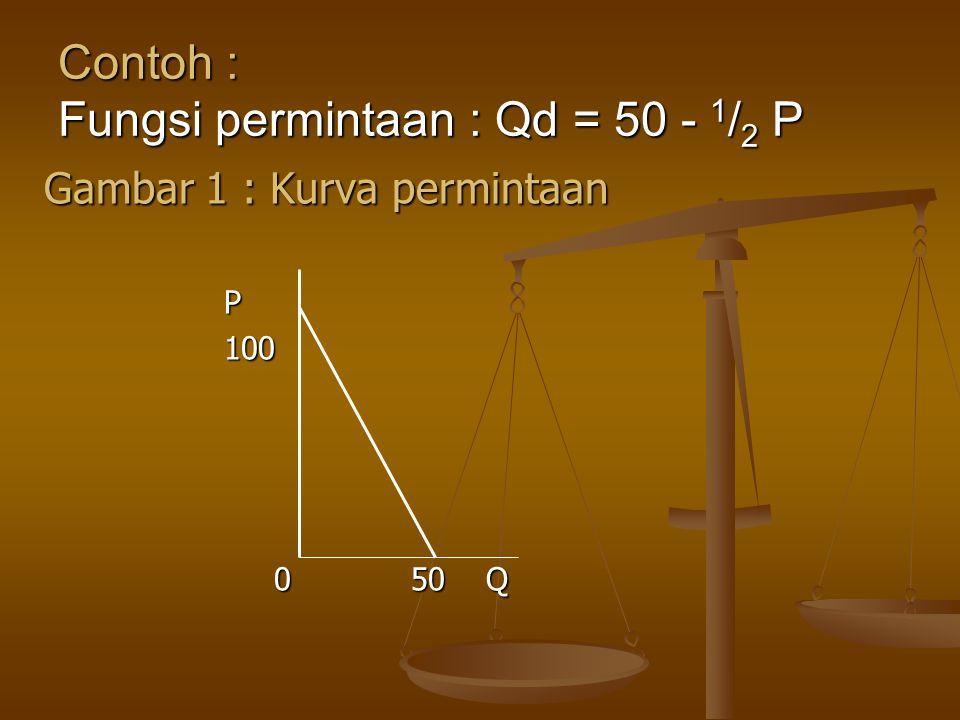 Jumlah pajak yang diterima pemerintah (T) : Jumlah pajak yang diterima pemerintah (T) : T = Q' x t T = 6 x 3 = 18 Beban pajak yang ditanggung konsumen (tk) : Beban pajak yang ditanggung konsumen (tk) : tk = (Pe' – Pe)Q' tk = (10 – 8)6 = 12 Beban pajak yang ditanggung produsen (tp) : Beban pajak yang ditanggung produsen (tp) : tp = T – tk tp = 18 – 12 = 6