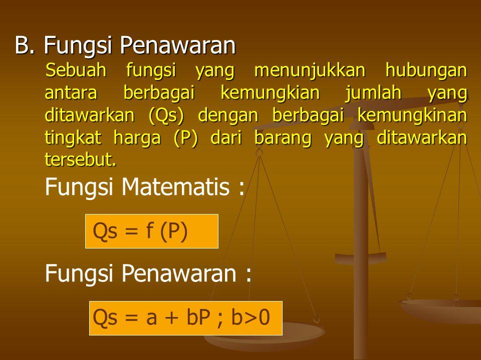 Contoh : Fungsi penawaran : Qs = -5 + 2P Gambar 2 : Kurva penawaran P 2 1/2 -5 0 Q