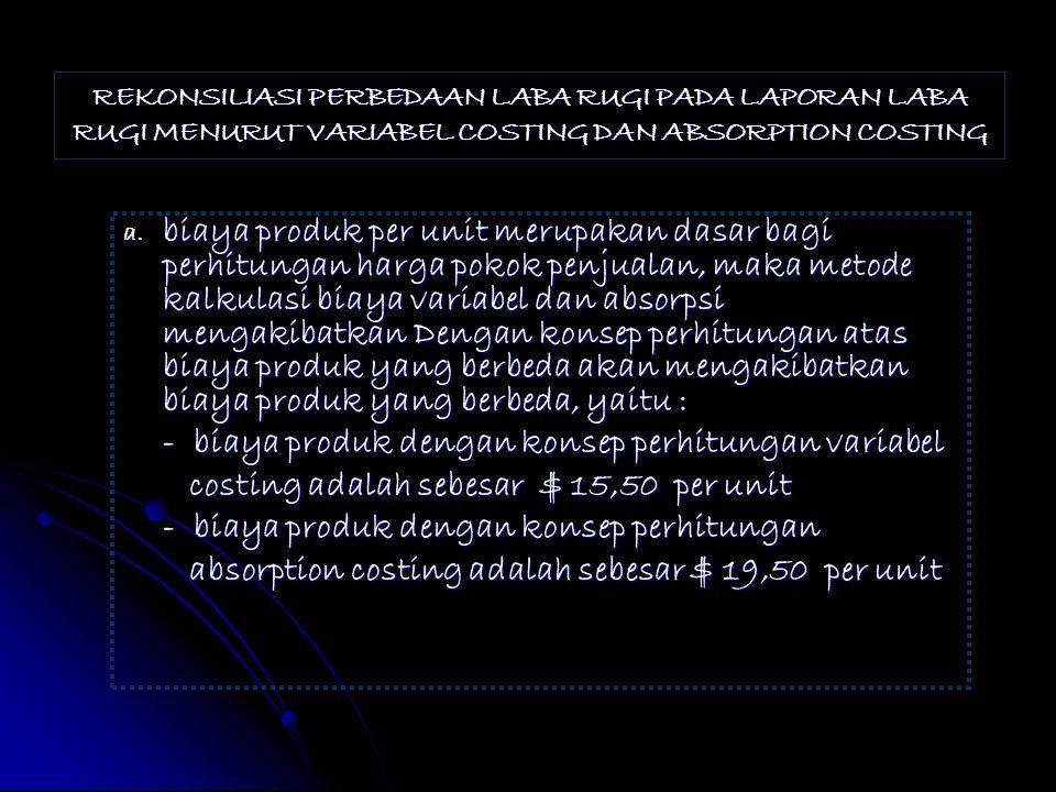 REKONSILIASI PERBEDAAN LABA RUGI PADA LAPORAN LABA RUGI MENURUT VARIABEL COSTING DAN ABSORPTION COSTING a. biaya produk per unit merupakan dasar bagi