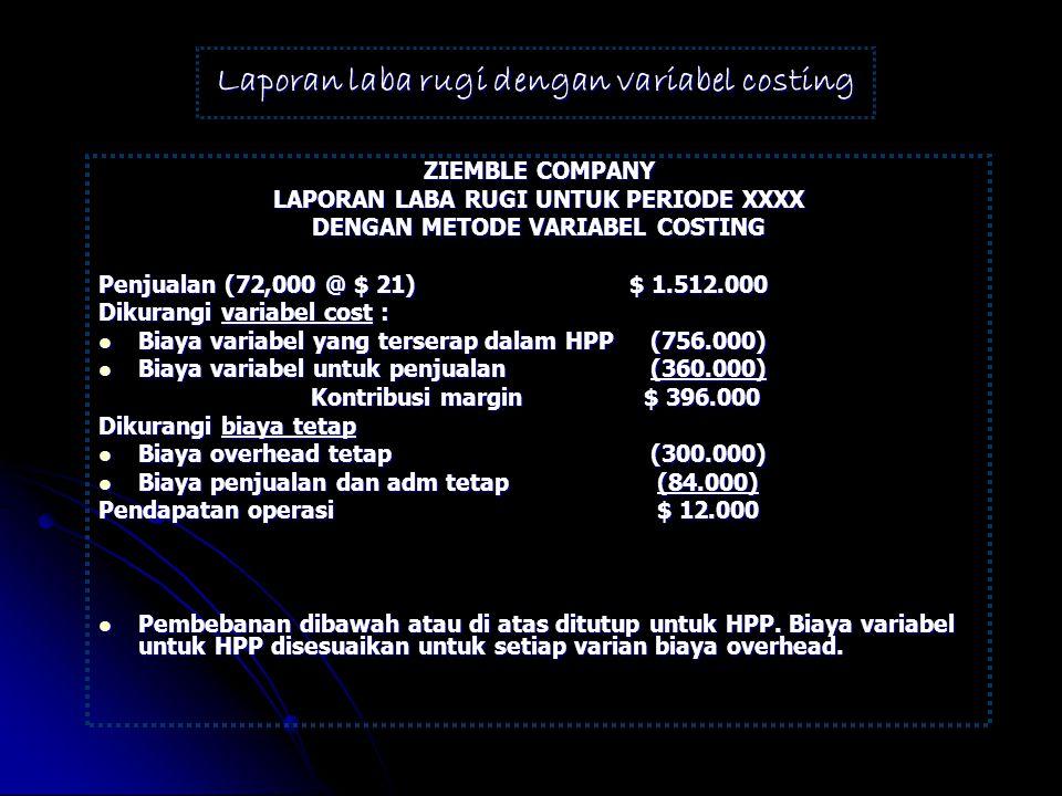 Laporan laba rugi dengan variabel costing ZIEMBLE COMPANY LAPORAN LABA RUGI UNTUK PERIODE XXXX DENGAN METODE VARIABEL COSTING Penjualan (72,000 @ $ 21