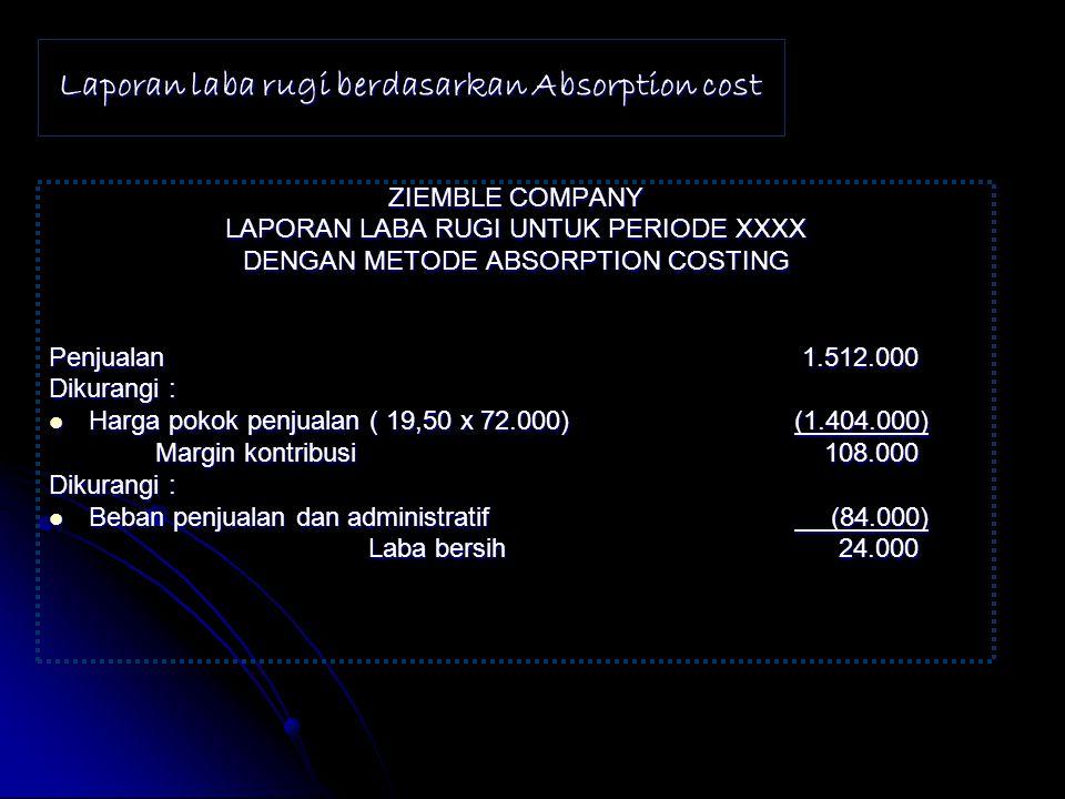 Laporan laba rugi berdasarkan Absorption cost ZIEMBLE COMPANY LAPORAN LABA RUGI UNTUK PERIODE XXXX DENGAN METODE ABSORPTION COSTING Penjualan 1.512.00