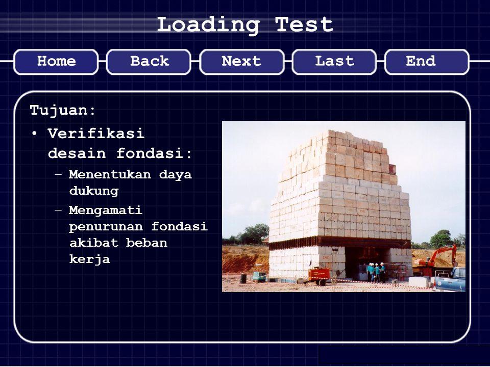 Loading Test Tujuan: Verifikasi desain fondasi: –Menentukan daya dukung –Mengamati penurunan fondasi akibat beban kerja