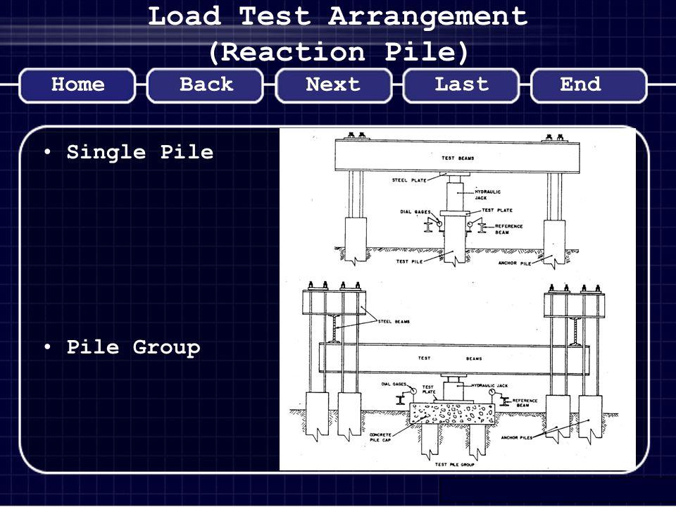 Hasil Static Loading Test: Kurva Load-Settlement Kurva Time-Settlement Kapasitas Ultimit (hasil intepretasi)