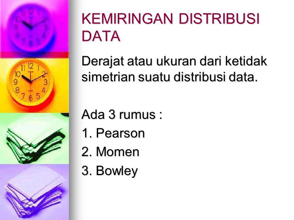 KEMIRINGAN DISTRIBUSI DATA Derajat atau ukuran dari ketidak simetrian suatu distribusi data. Ada 3 rumus : 1. Pearson 2. Momen 3. Bowley
