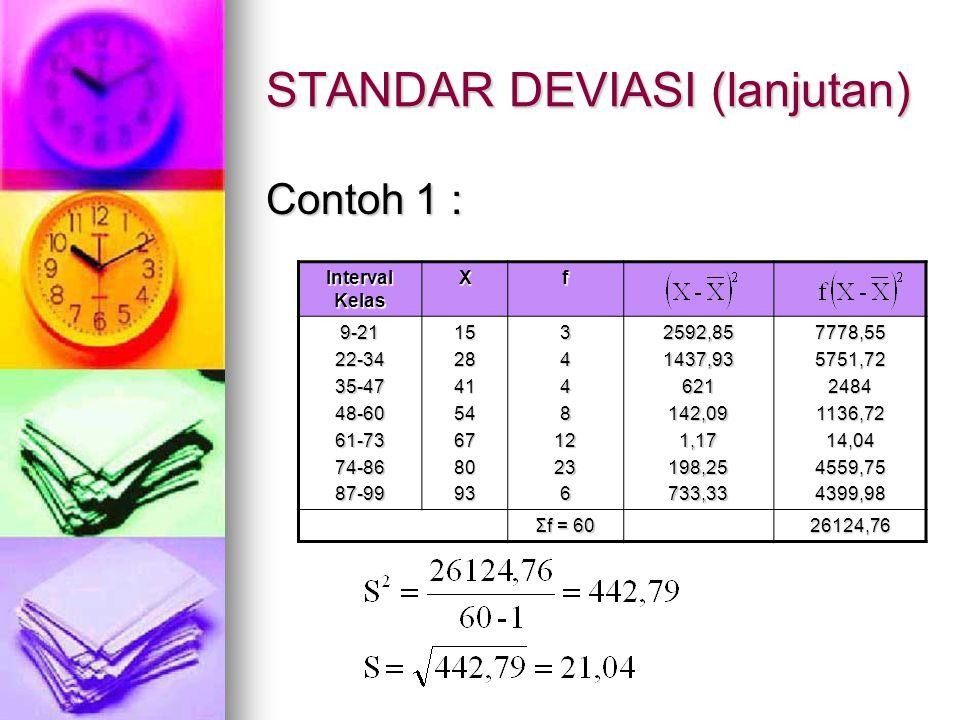 STANDAR DEVIASI (lanjutan) Contoh 1 : Interval Kelas Xf 9-2122-3435-4748-6061-7374-8687-99152841546780933448122362592,851437,93621142,091,17198,25733,