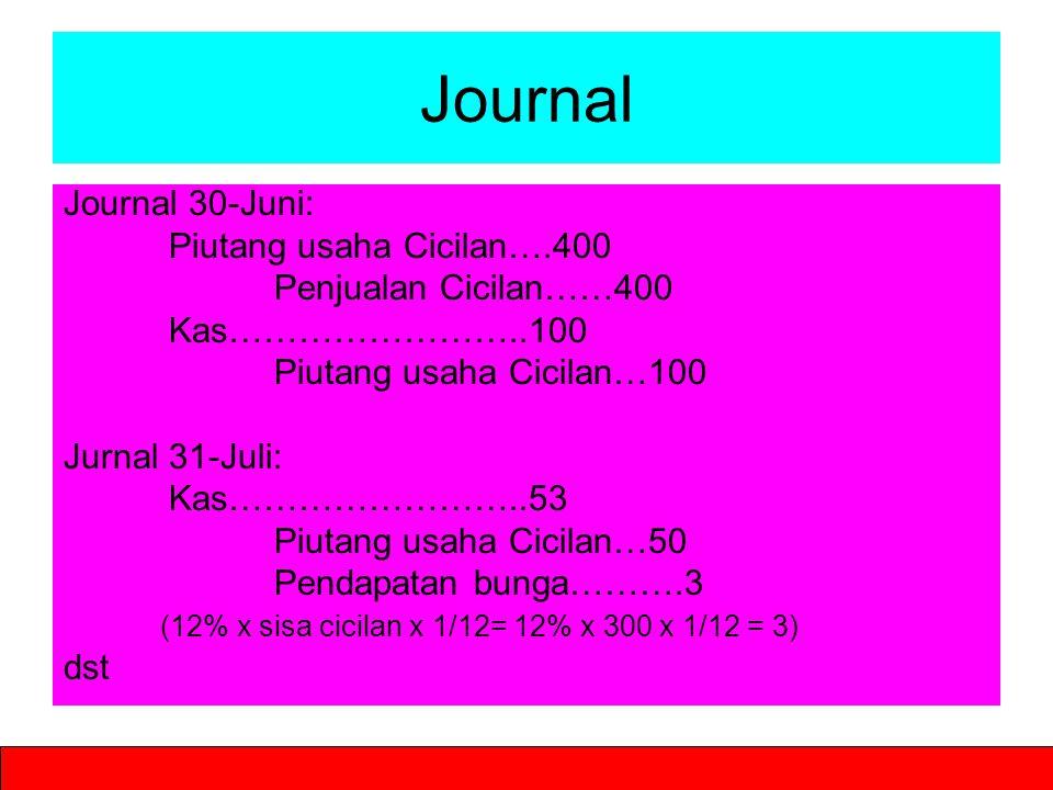 Journal Journal 30-Juni: Piutang usaha Cicilan….400 Penjualan Cicilan……400 Kas……………………..100 Piutang usaha Cicilan…100 Jurnal 31-Juli: Kas……………………..53 Piutang usaha Cicilan…50 Pendapatan bunga……….3 (12% x sisa cicilan x 1/12= 12% x 300 x 1/12 = 3) dst