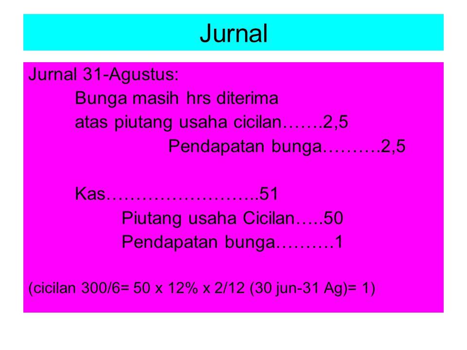 Jurnal 31-Agustus: Bunga masih hrs diterima atas piutang usaha cicilan…….2,5 Pendapatan bunga……….2,5 Kas……………………..51 Piutang usaha Cicilan…..50 Pendapatan bunga……….1 (cicilan 300/6= 50 x 12% x 2/12 (30 jun-31 Ag)= 1) Jurnal