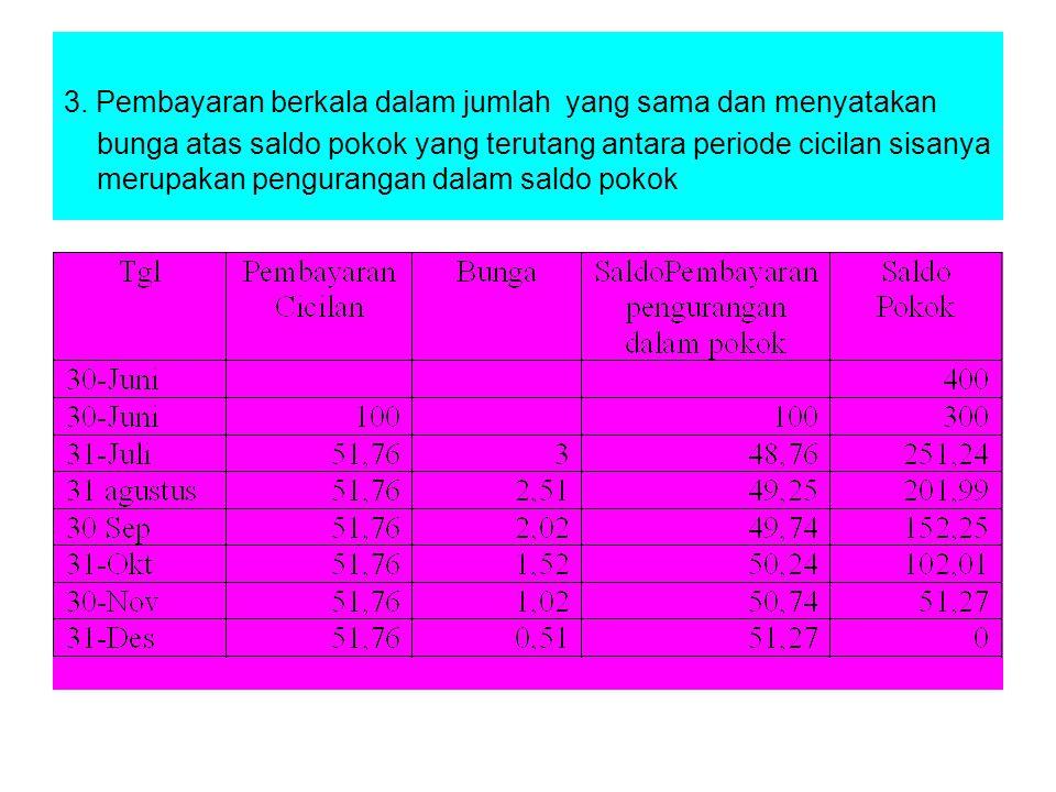 3. Pembayaran berkala dalam jumlah yang sama dan menyatakan bunga atas saldo pokok yang terutang antara periode cicilan sisanya merupakan pengurangan