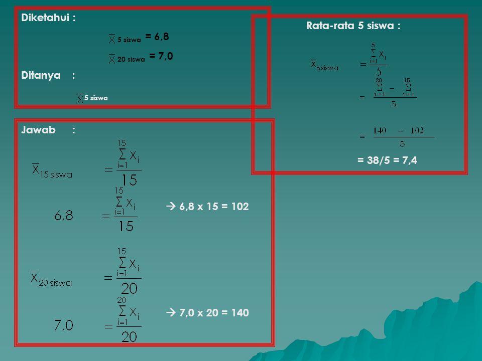 Diketahui : 5 siswa = 6,8 20 siswa = 7,0 Ditanya : 5 siswa Rata-rata 5 siswa : = 38/5 = 7,4 Jawab :  6,8 x 15 = 102  7,0 x 20 = 140