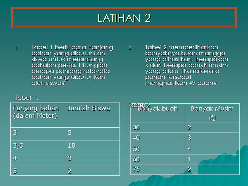 LATIHAN 2 1.Tabel 1 berisi data Panjang bahan yang dibutuhkan siswa untuk merancang pakaian pesta.