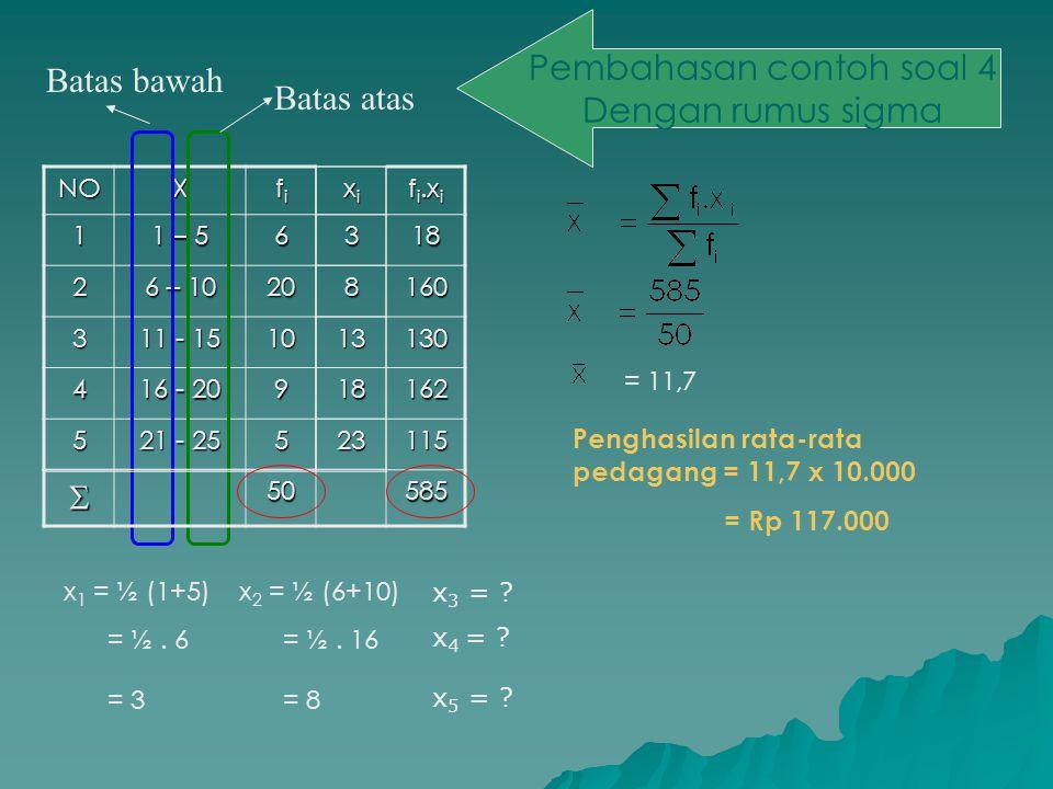 NOX fifififi 1 1 – 5 6 2 6 – 10 20 3 11 - 15 10 4 16 - 20 9 5 21 - 25 5 = 11,7 Penghasilan rata-rata pedagang = 11,7 x 10.000 = Rp 117.000 x 1 = ½ (1+5) = ½.