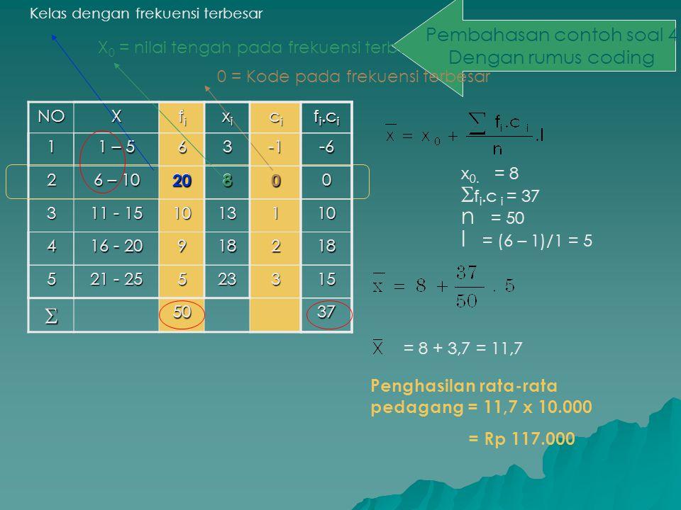 f i.c i NOX fifififi1 1 – 5 6 2 6 – 10 20 3 11 - 15 10 4 16 - 20 9 5 21 - 25 5  f i.c i = 37 n = 50 = 8 + 3,7 = 11,7 Penghasilan rata-rata pedagang = 11,7 x 10.000 = Rp 117.000 Pembahasan contoh soal 4 Dengan rumus coding x 0.