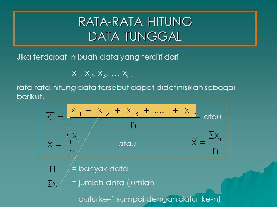 RATA-RATA HITUNG DATA TUNGGAL = banyak data = jumlah data (jumlah data ke-1 sampai dengan data ke-n) Jika terdapat n buah data yang terdiri dari x 1, x 2, x 3, … x n, rata-rata hitung data tersebut dapat didefinisikan sebagai berikut.