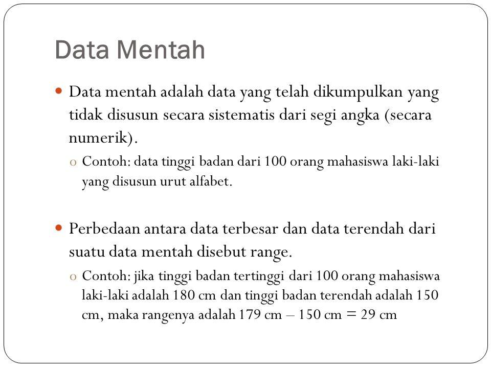 Data Mentah Data mentah adalah data yang telah dikumpulkan yang tidak disusun secara sistematis dari segi angka (secara numerik). oContoh: data tinggi