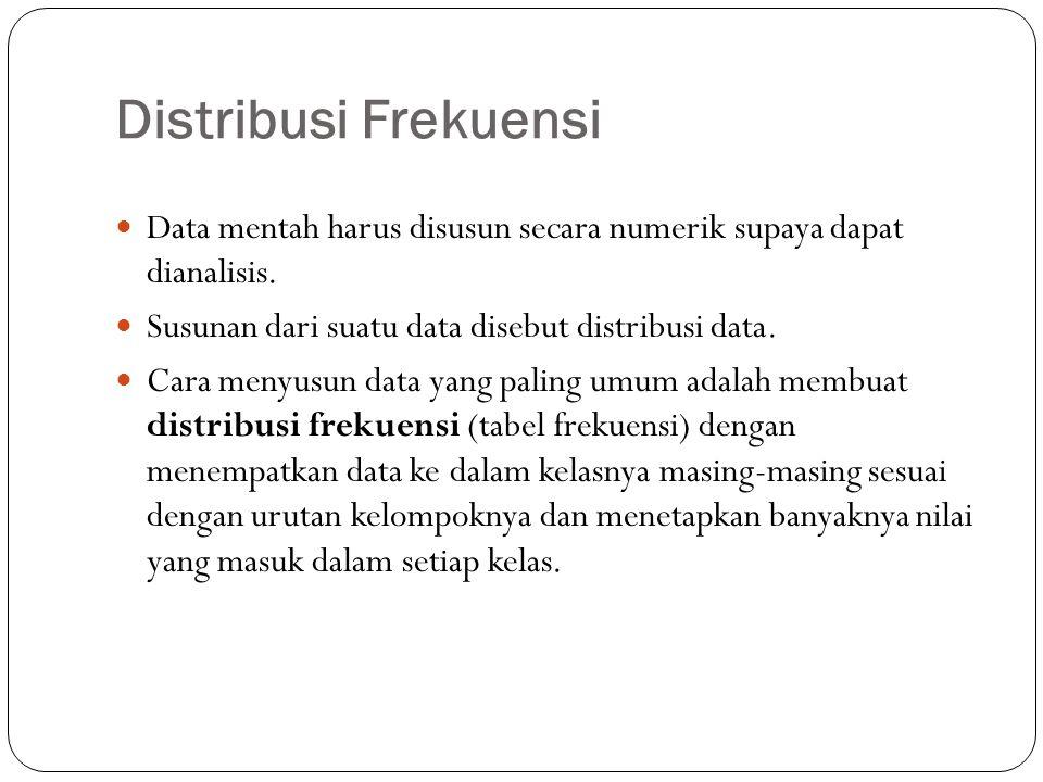 Distribusi Frekuensi Data mentah harus disusun secara numerik supaya dapat dianalisis. Susunan dari suatu data disebut distribusi data. Cara menyusun