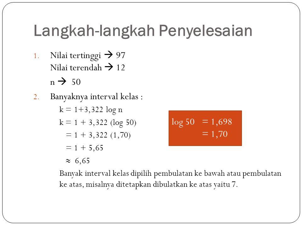Langkah-langkah Penyelesaian 1. Nilai tertinggi  97 Nilai terendah  12 n  50 2. Banyaknya interval kelas : k = 1+3,322 log n k = 1 + 3,322 (log 50)