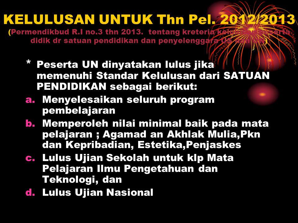 KELULUSAN UNTUK Thn Pel. 2012/2013 (Permendikbud R.I no.3 thn 2013.