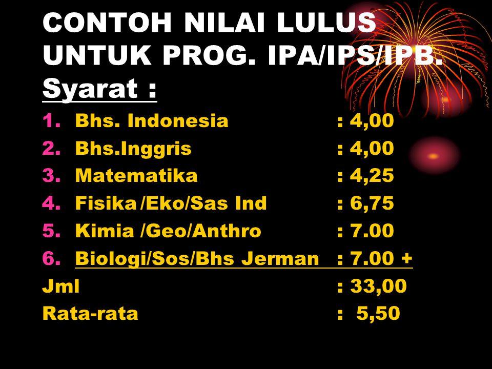 CONTOH NILAI LULUS UNTUK PROG. IPA/IPS/IPB. Syarat : 1.Bhs.